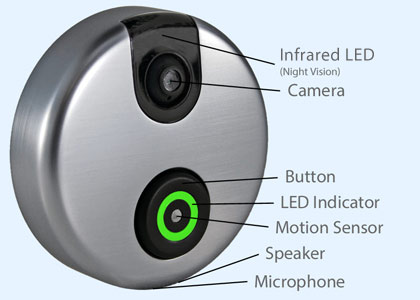 skybell features
