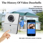 The History Of Video Doorbells