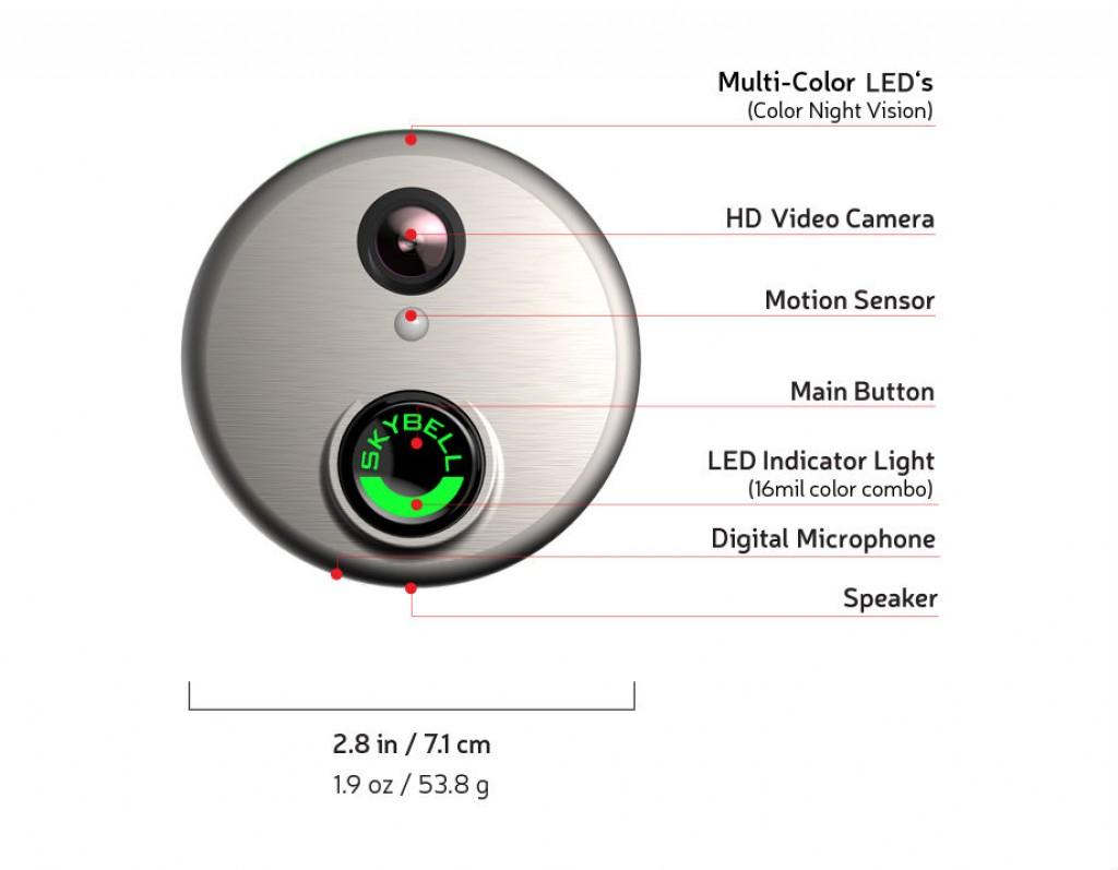 Skybell HD Specs